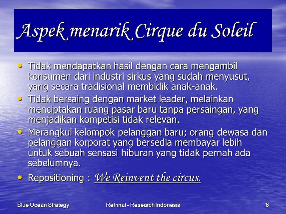 Aspek menarik Cirque du Soleil
