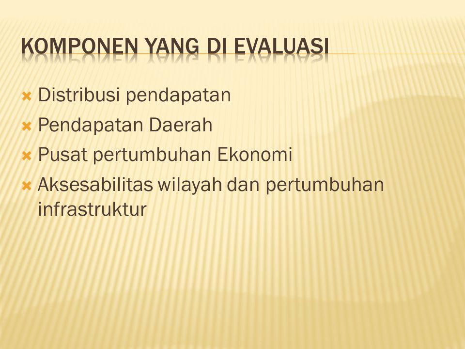 Komponen yang di evaluasi