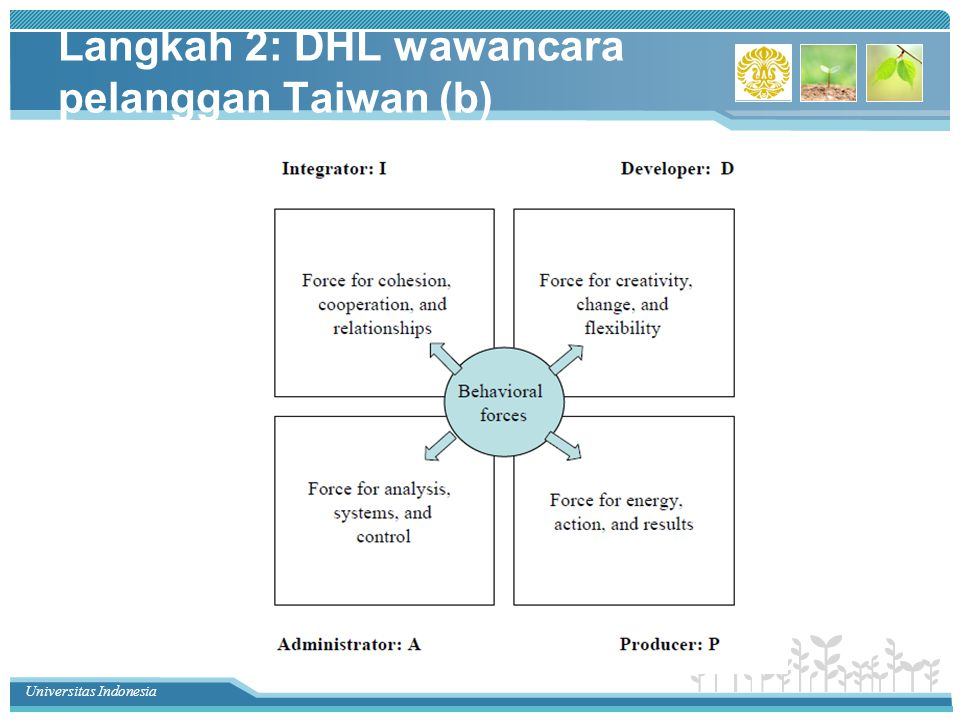 Langkah 2: DHL wawancara pelanggan Taiwan (b)