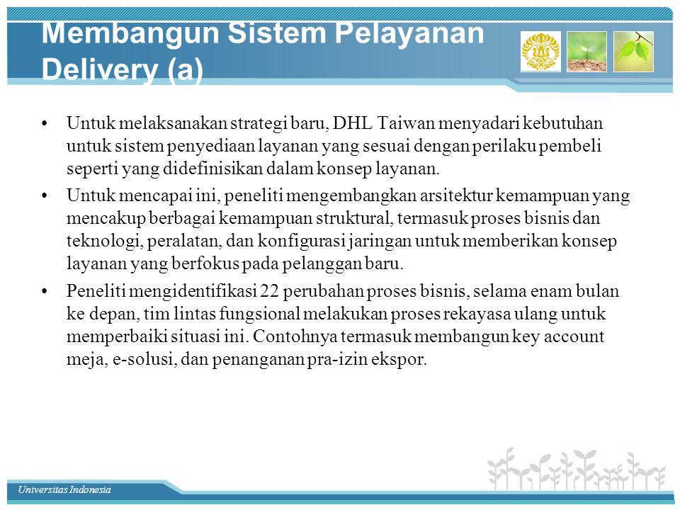 Membangun Sistem Pelayanan Delivery (a)