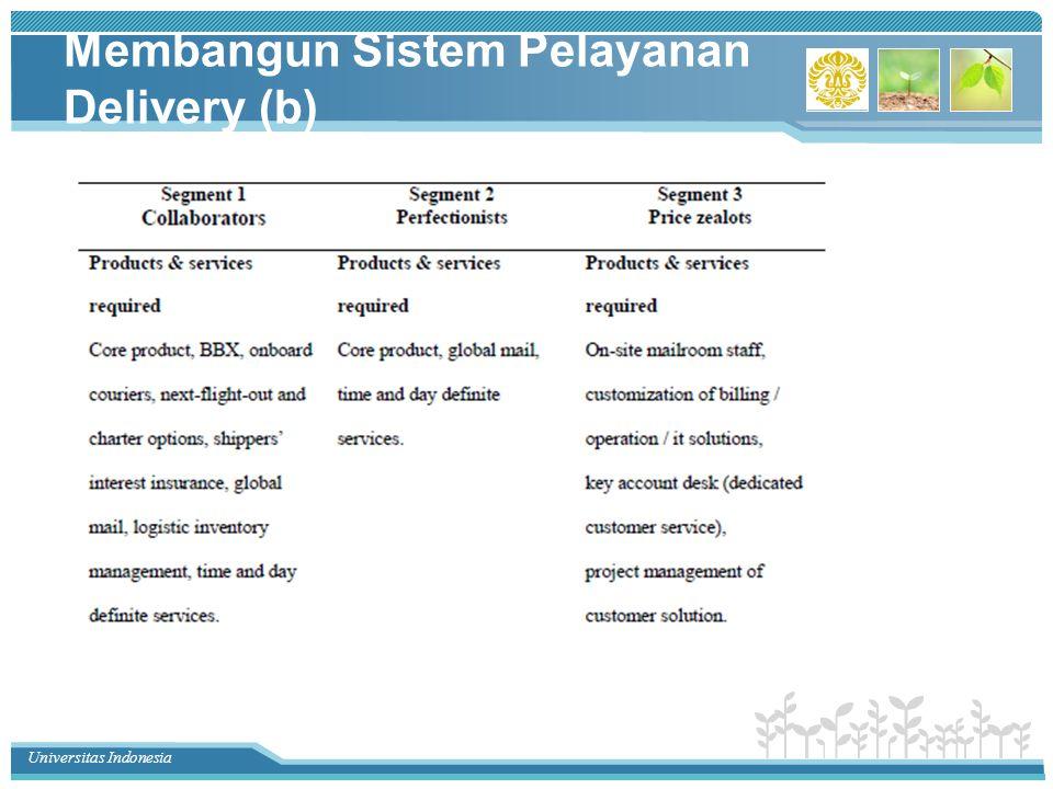 Membangun Sistem Pelayanan Delivery (b)