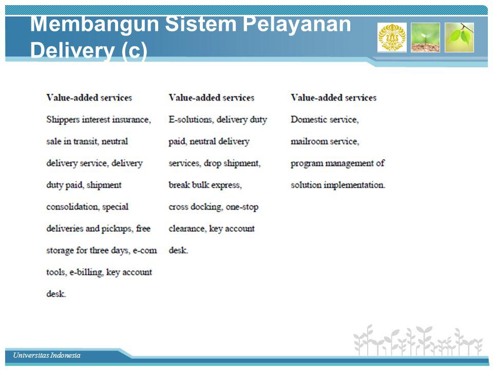 Membangun Sistem Pelayanan Delivery (c)