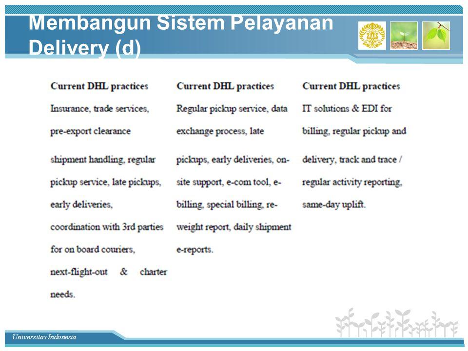 Membangun Sistem Pelayanan Delivery (d)
