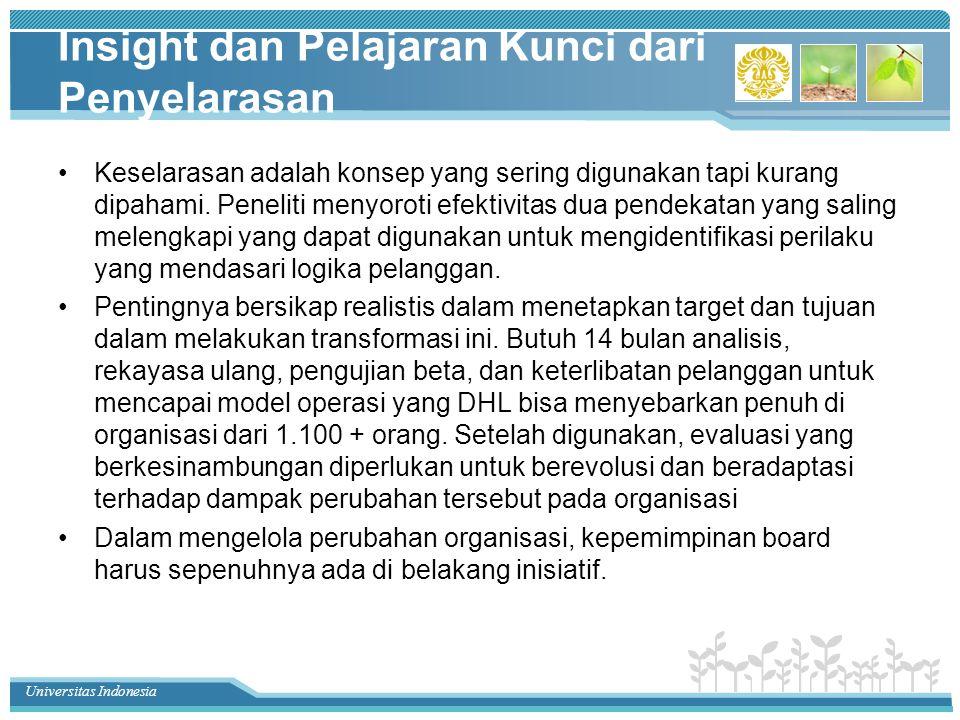 Insight dan Pelajaran Kunci dari Penyelarasan