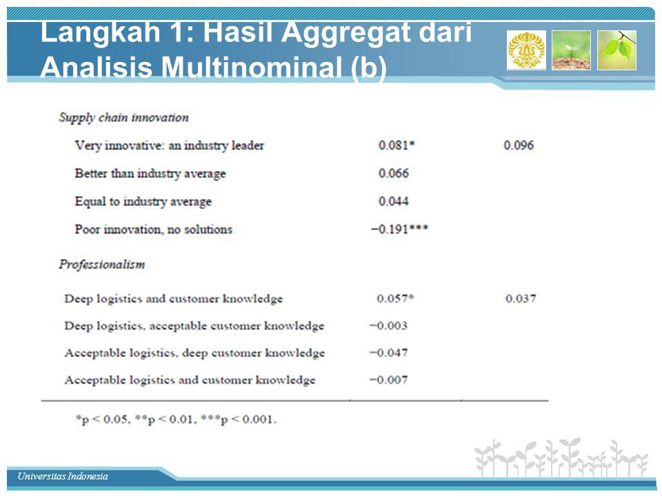Langkah 1: Hasil Aggregat dari Analisis Multinominal (b)