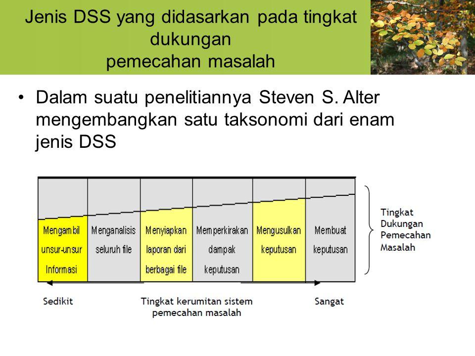 Jenis DSS yang didasarkan pada tingkat dukungan pemecahan masalah