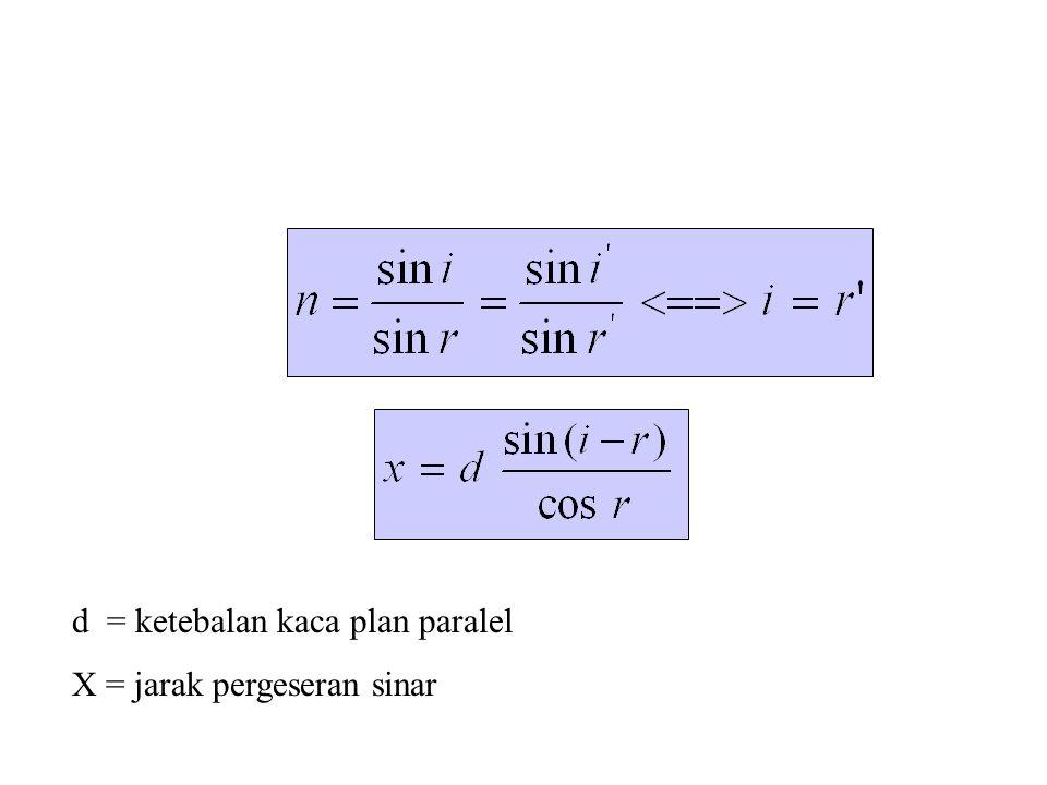 d = ketebalan kaca plan paralel
