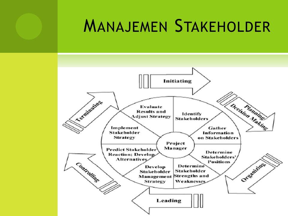 Manajemen Stakeholder