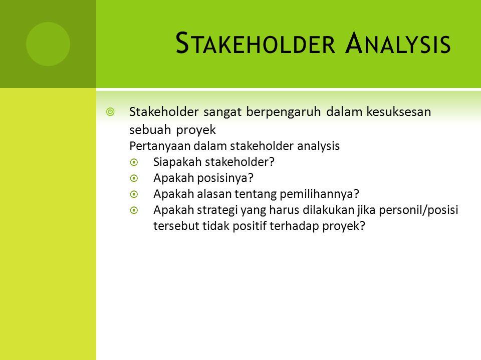 Stakeholder Analysis Stakeholder sangat berpengaruh dalam kesuksesan sebuah proyek. Pertanyaan dalam stakeholder analysis.