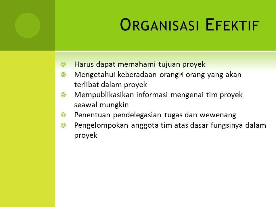 Organisasi Efektif Harus dapat memahami tujuan proyek