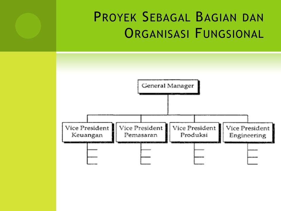 Proyek Sebagal Bagian dan Organisasi Fungsional