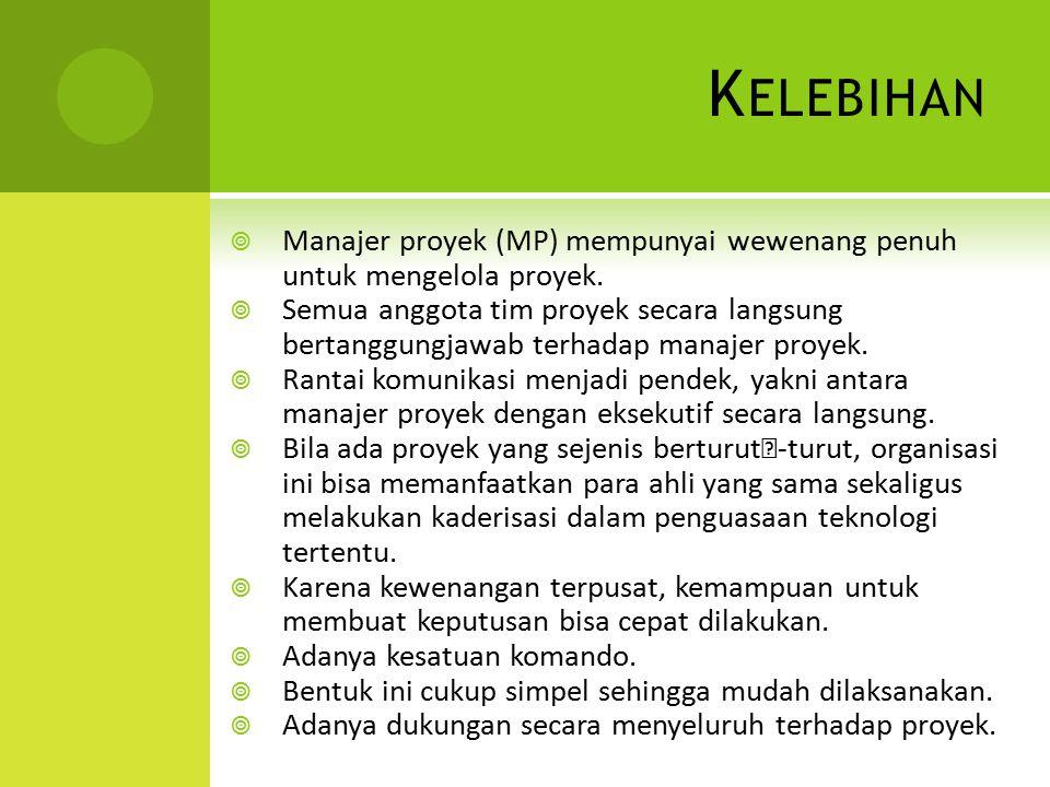 Kelebihan Manajer proyek (MP) mempunyai wewenang penuh untuk mengelola proyek.