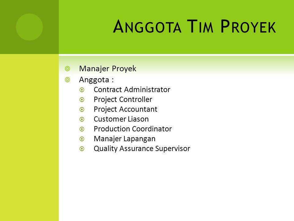 Anggota Tim Proyek Manajer Proyek Anggota : Contract Administrator