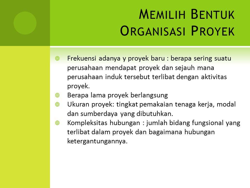 Memilih Bentuk Organisasi Proyek