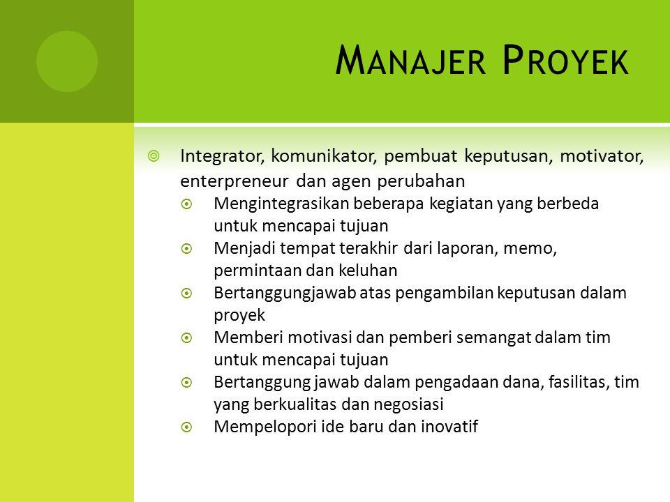 Manajer Proyek Integrator, komunikator, pembuat keputusan, motivator, enterpreneur dan agen perubahan.