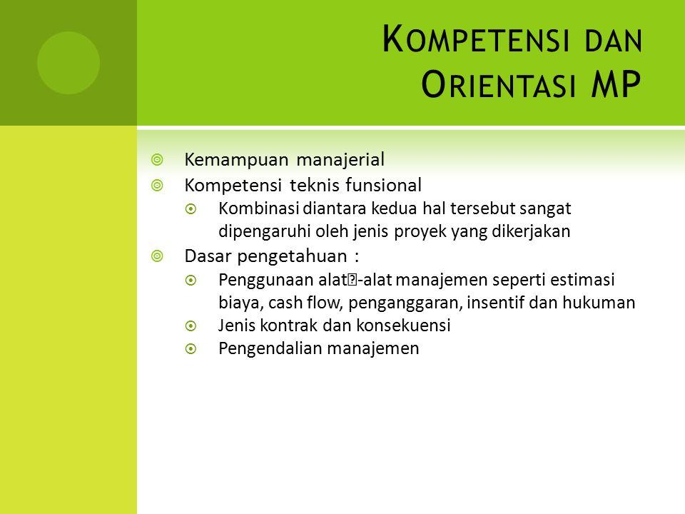 Kompetensi dan Orientasi MP