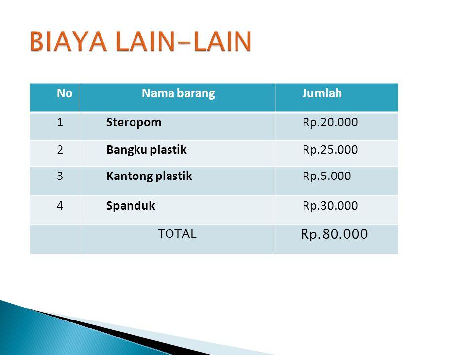 BIAYA LAIN-LAIN No Nama barang Jumlah 1 Steropom Rp.20.000 2