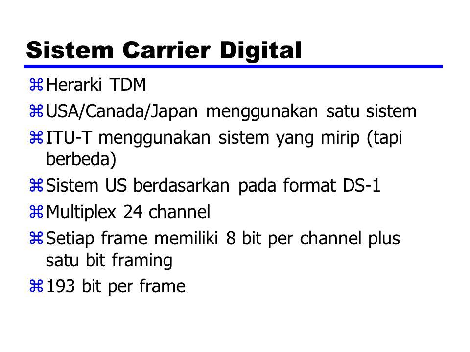 Sistem Carrier Digital