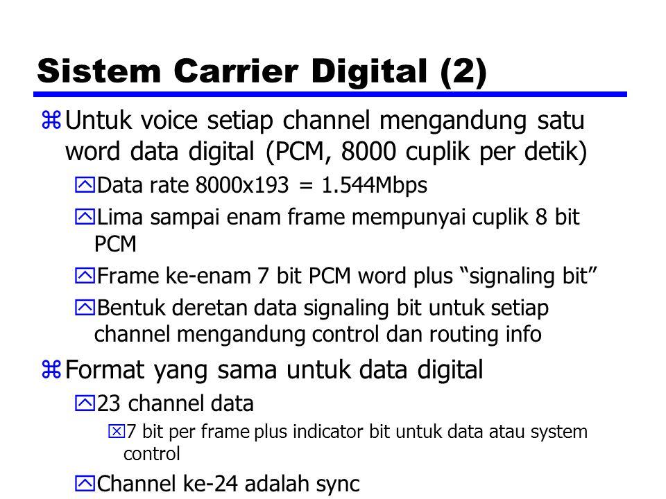 Sistem Carrier Digital (2)