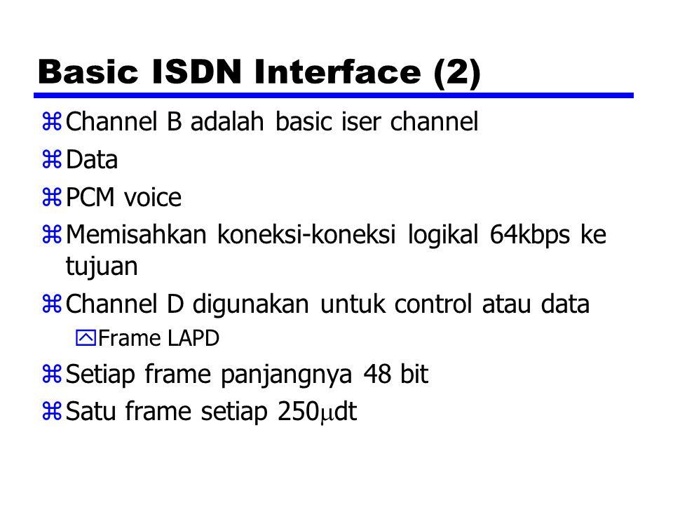 Basic ISDN Interface (2)