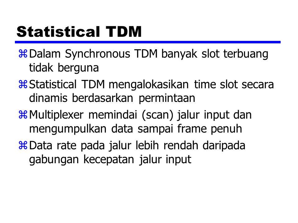 Statistical TDM Dalam Synchronous TDM banyak slot terbuang tidak berguna.