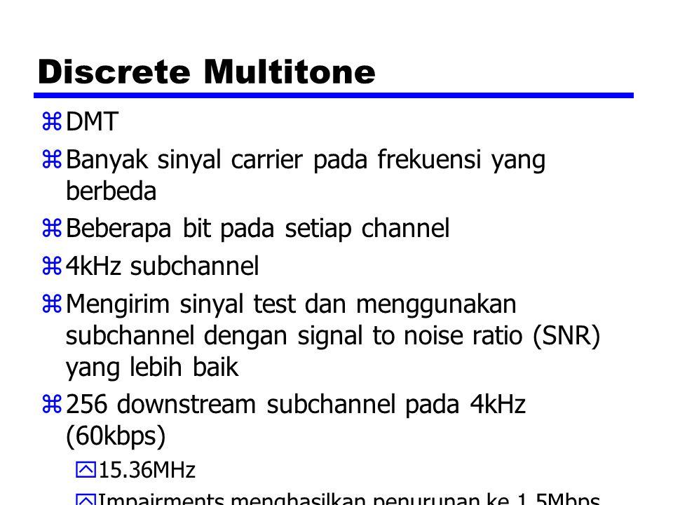 Discrete Multitone DMT