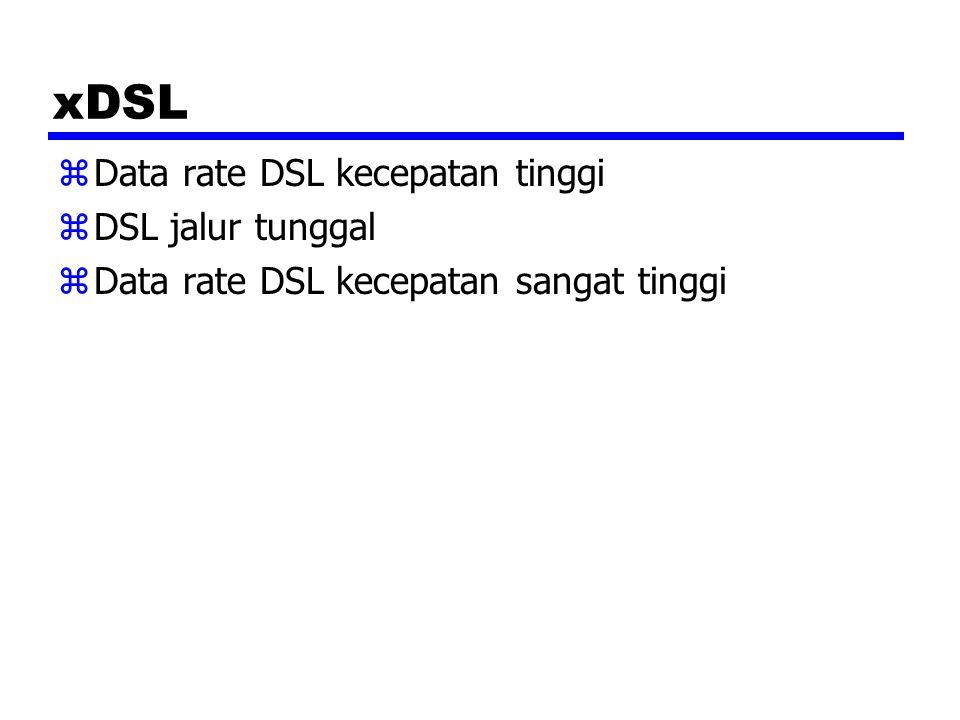 xDSL Data rate DSL kecepatan tinggi DSL jalur tunggal