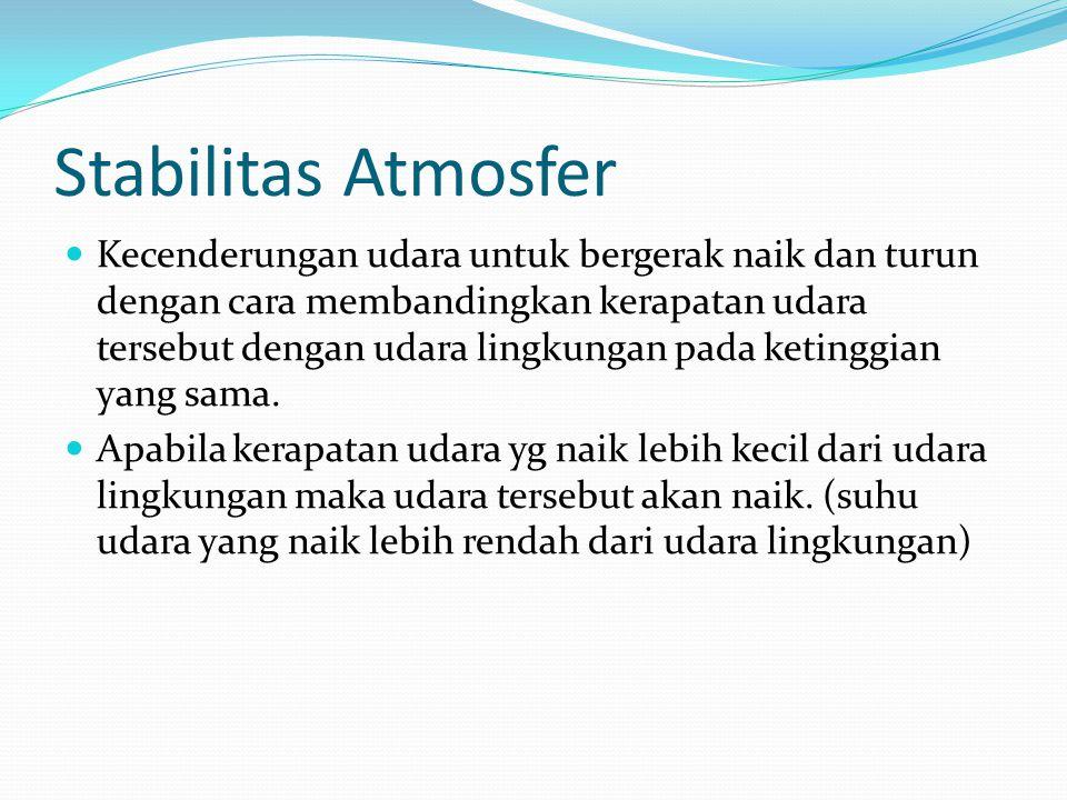 Stabilitas Atmosfer