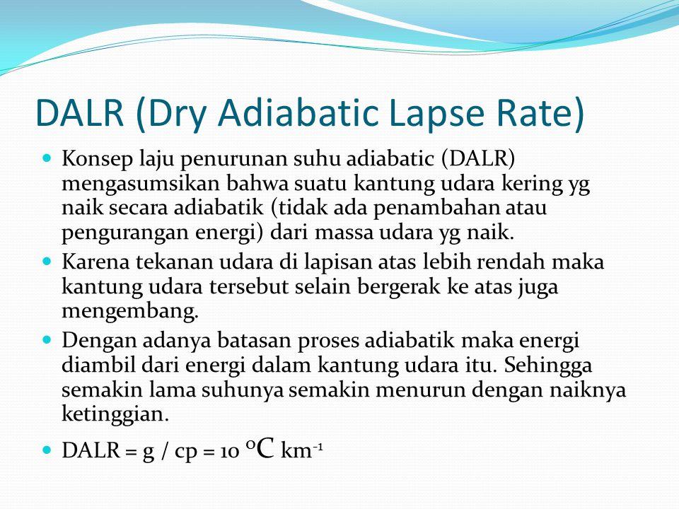 DALR (Dry Adiabatic Lapse Rate)
