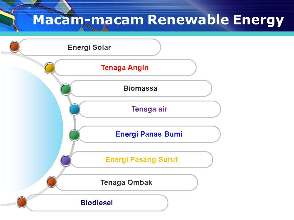 Macam-macam Renewable Energy