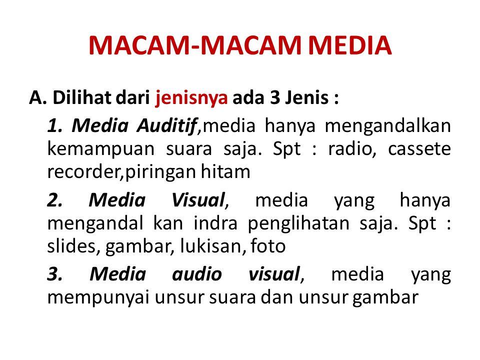 MACAM-MACAM MEDIA