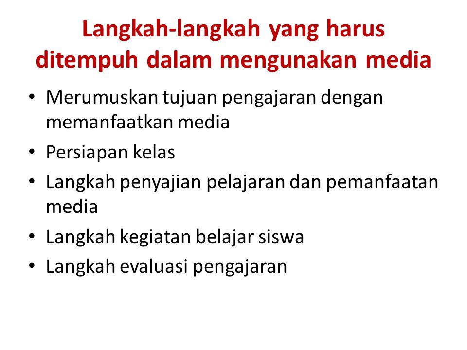 Langkah-langkah yang harus ditempuh dalam mengunakan media