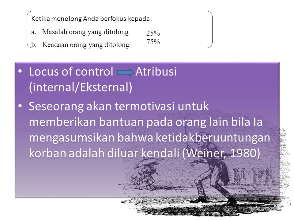 Locus of control Atribusi (internal/Eksternal)