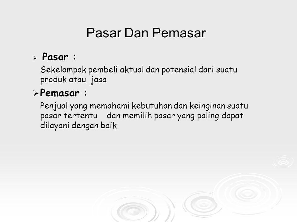 Pasar Dan Pemasar Pemasar :