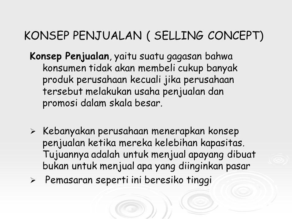 KONSEP PENJUALAN ( SELLING CONCEPT)