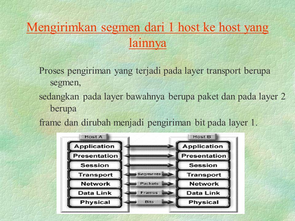 Mengirimkan segmen dari 1 host ke host yang lainnya