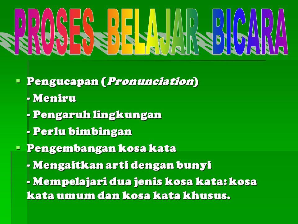 PROSES BELAJAR BICARA Pengucapan (Pronunciation) - Meniru
