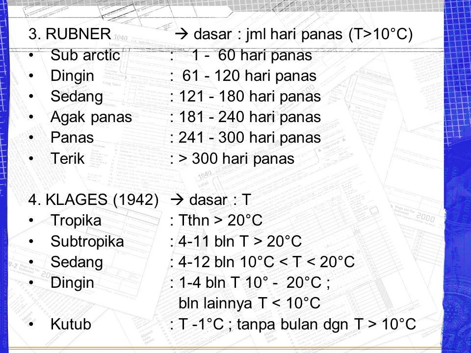 3. RUBNER  dasar : jml hari panas (T>10°C)
