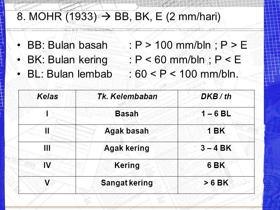 8. MOHR (1933)  BB, BK, E (2 mm/hari)