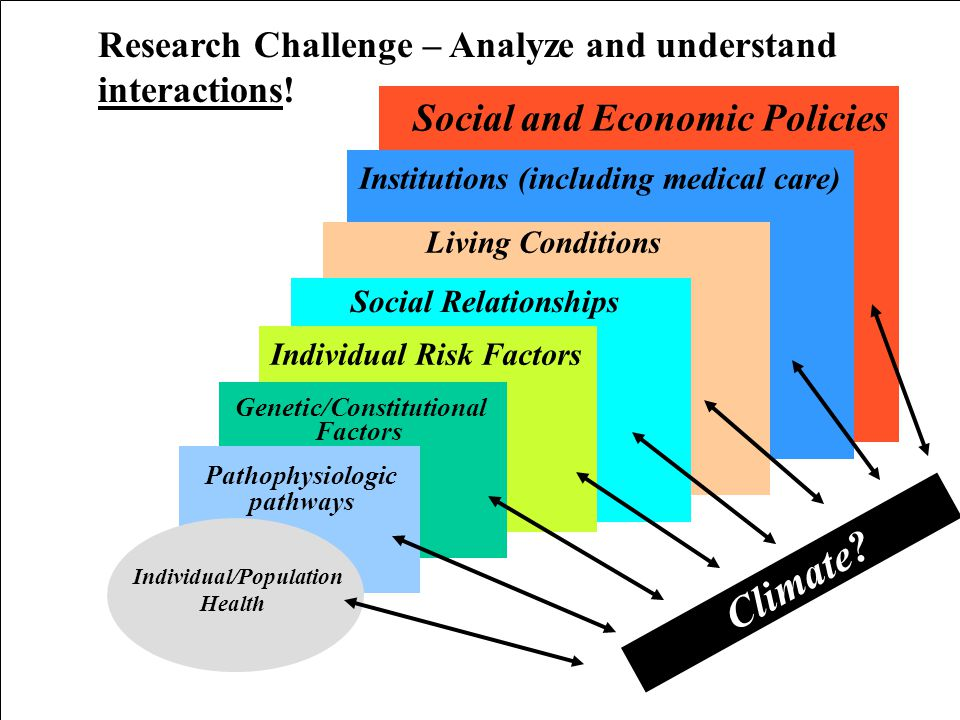 Climate Social and Economic Policies