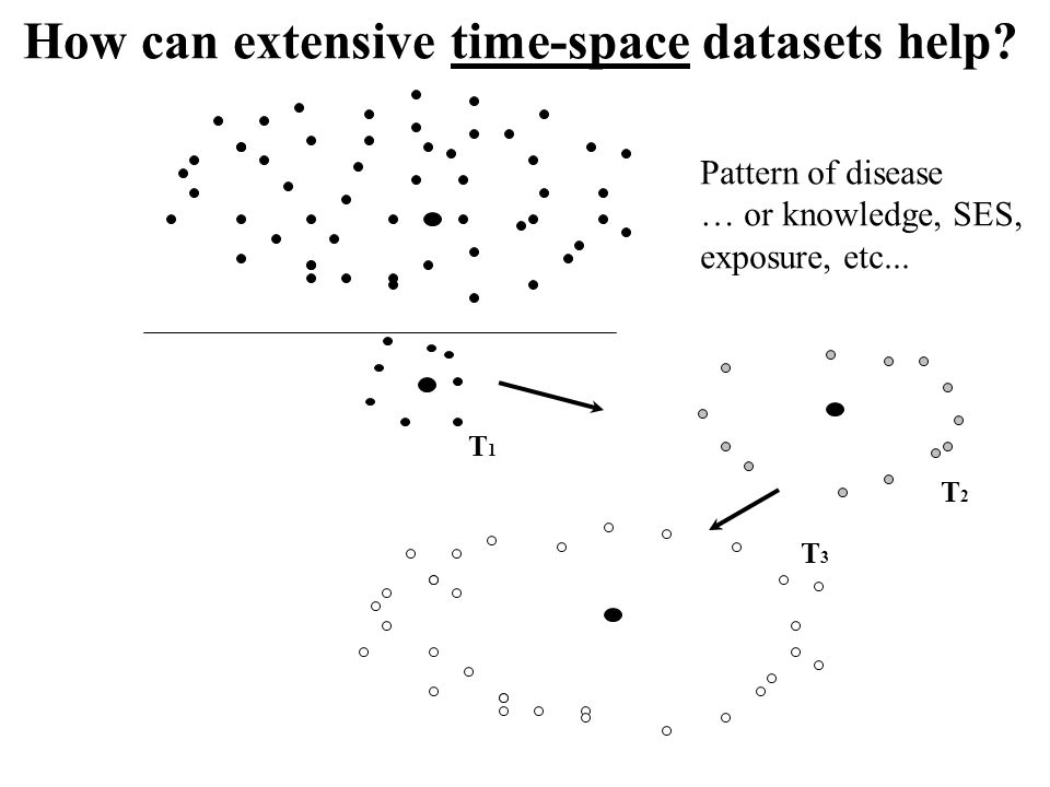 How can extensive time-space datasets help