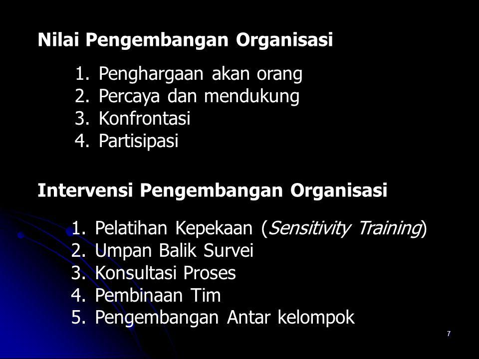 Nilai Pengembangan Organisasi Intervensi Pengembangan Organisasi