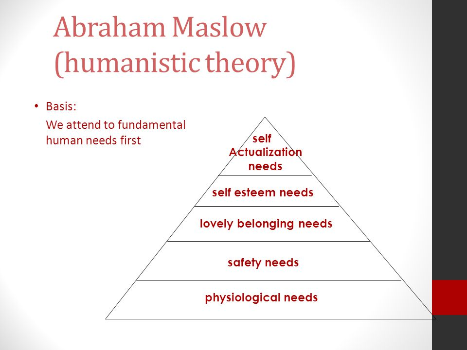 Abraham Maslow (humanistic theory)