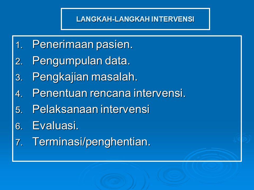 LANGKAH-LANGKAH INTERVENSI