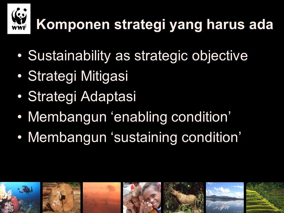 Komponen strategi yang harus ada