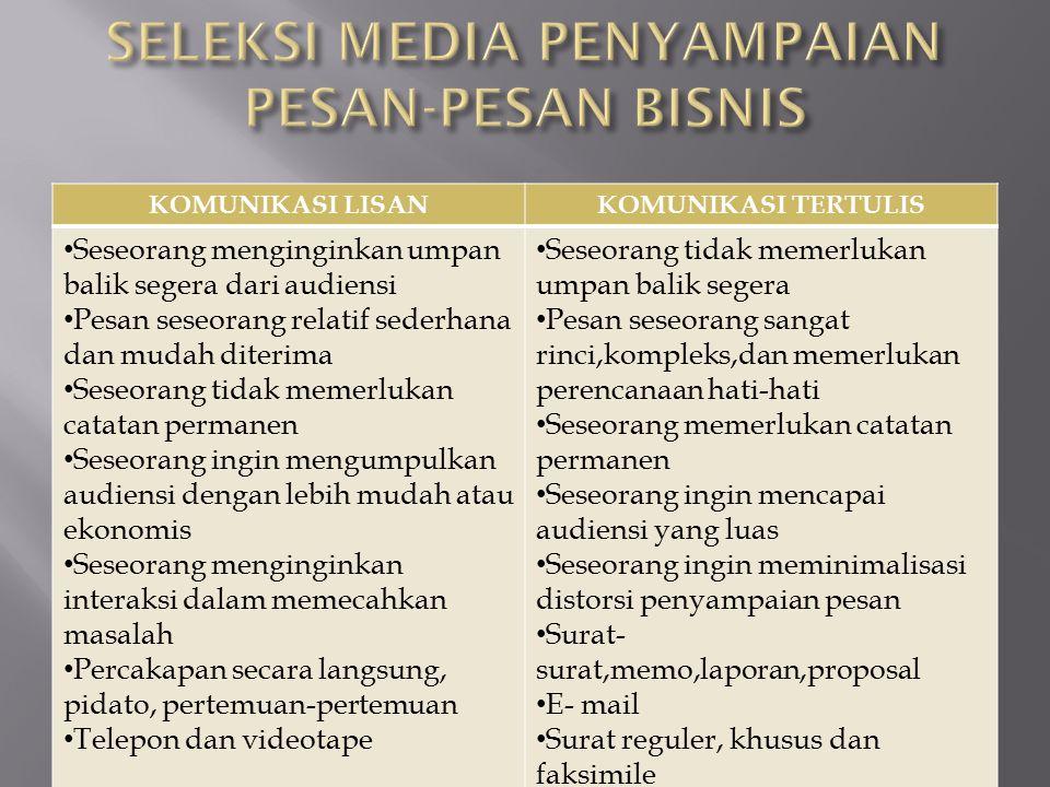 SELEKSI MEDIA PENYAMPAIAN PESAN-PESAN BISNIS