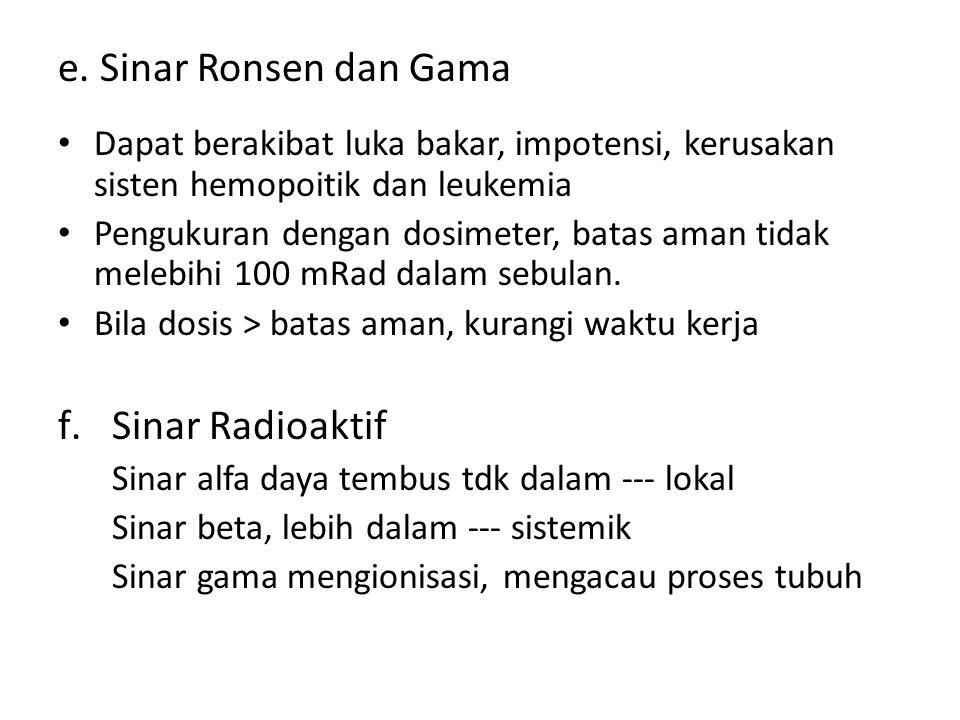 e. Sinar Ronsen dan Gama Sinar Radioaktif