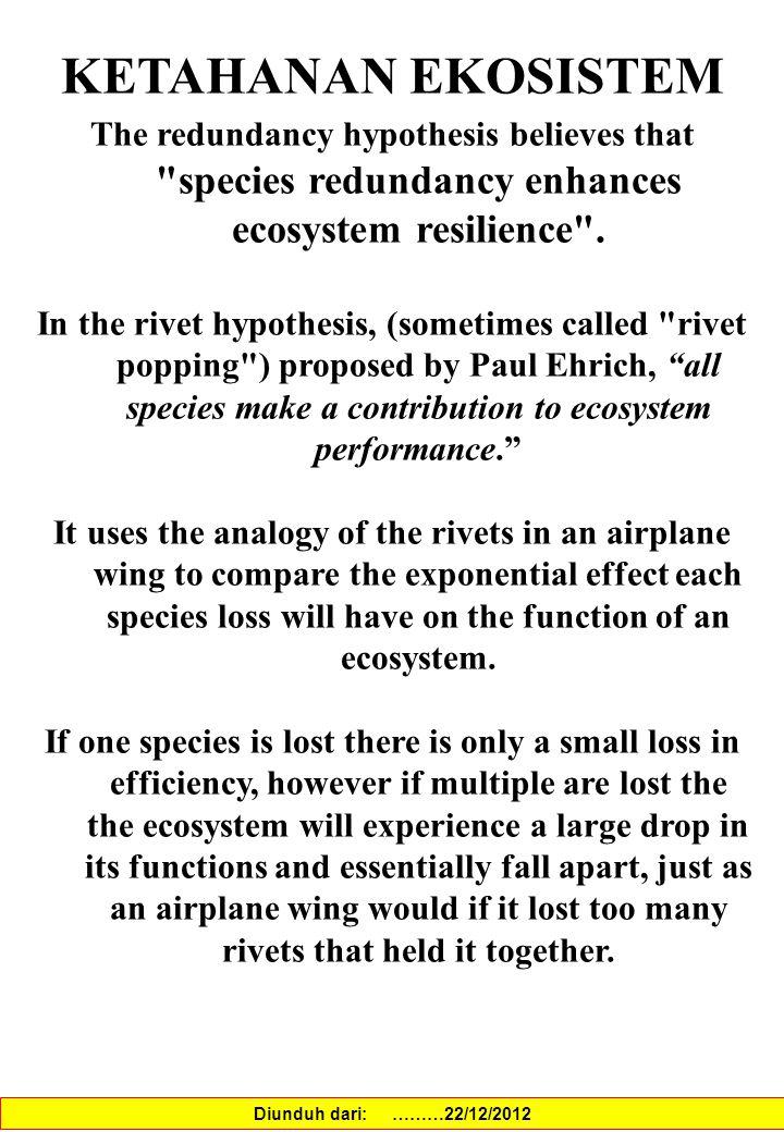 KETAHANAN EKOSISTEM The redundancy hypothesis believes that species redundancy enhances ecosystem resilience .