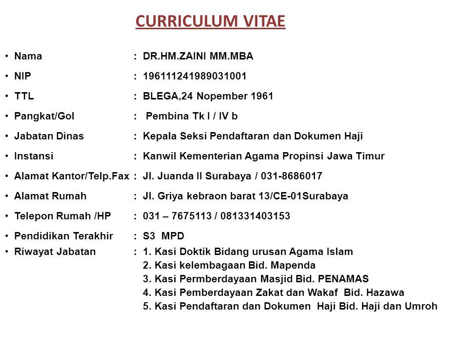 CURRICULUM VITAE Nama : DR.HM.ZAINI MM.MBA NIP : 196111241989031001