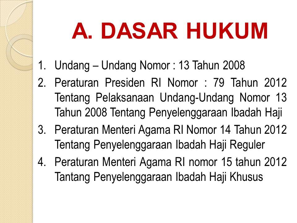 A. DASAR HUKUM Undang – Undang Nomor : 13 Tahun 2008